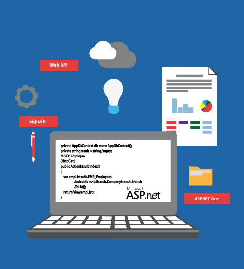 ASP.net application service provider
