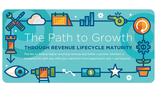 Increase revenue growth
